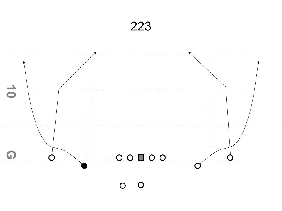 G 223