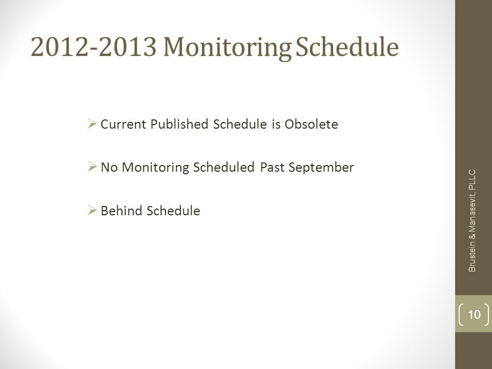 2012-2013 Monitoring Schedule Current Published Schedule is Obsolete No Monitoring Scheduled Past September Behind Schedule Brustein & Manasevit, PLLC 10