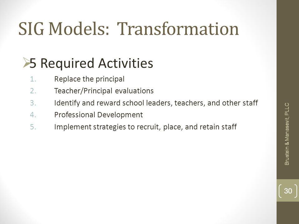 SIG Models: Transformation 5 Required Activities 1.Replace the principal 2.Teacher/Principal evaluations 3.Identify and reward school leaders, teachers, and other staff 4.Professional Development 5.Implement strategies to recruit, place, and retain staff Brustein & Manasevit, PLLC 30