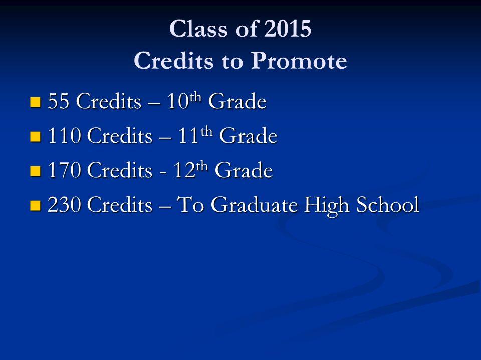 Class of 2015 Credits to Promote 55 Credits – 10 th Grade 55 Credits – 10 th Grade 110 Credits – 11 th Grade 110 Credits – 11 th Grade 170 Credits - 1