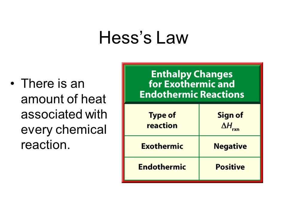 Calculating Enthalpy Change A theoretical way to determine H for a chemical reaction is provided by Hesss law, which states that if two or more thermochemical equations can be added to produce a final equation for a reaction, then the enthalpy change for the final reaction equals the sum of the enthalpy changes for the individual reactions.