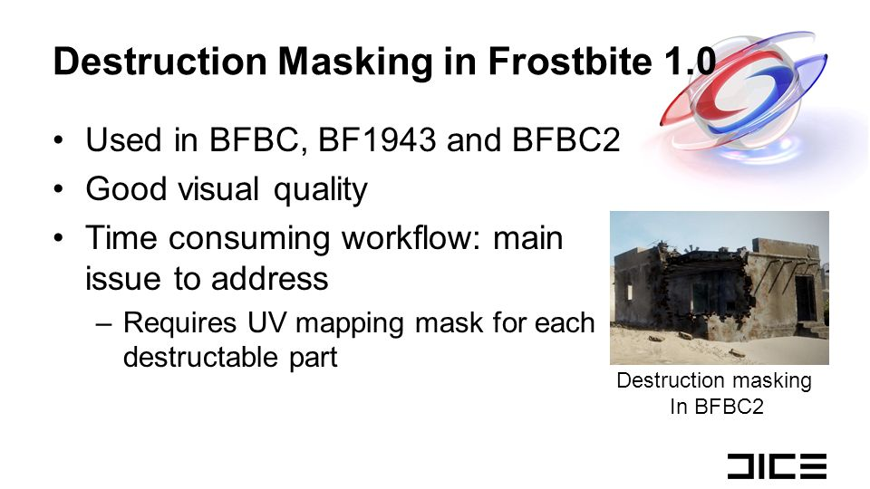 Destruction Masking in Frostbite 1.0 Used in BFBC, BF1943 and BFBC2 Good visual quality Time consuming workflow: main issue to address –Requires UV ma