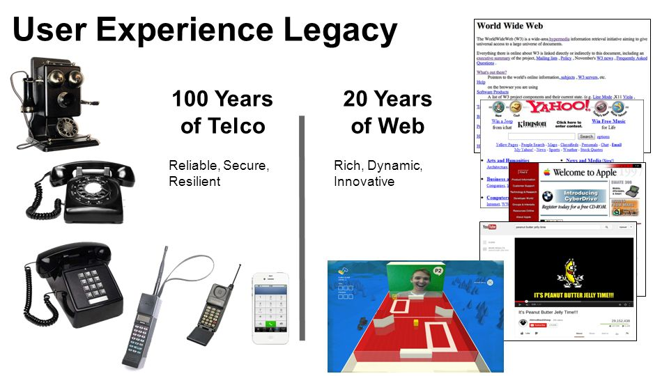User Experience Legacy 100 Years of Telco 20 Years of Web Reliable, Secure, Resilient Rich, Dynamic, Innovative
