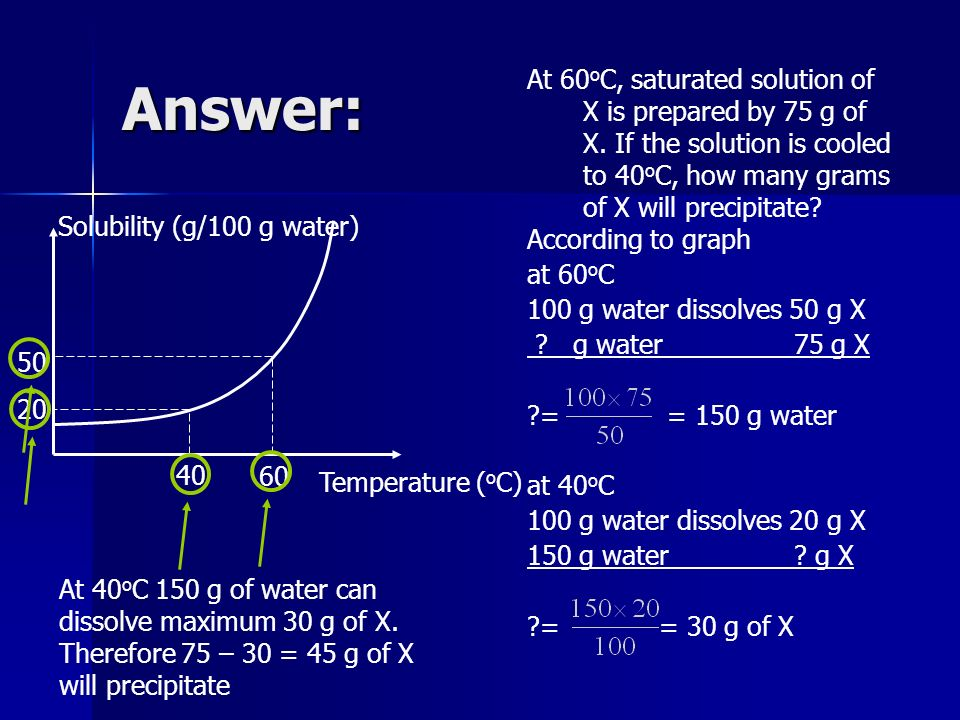 Answer: Temperature ( o C) Solubility (g/100 g water) 40 60 20 50 At 60 o C, saturated solution of X is prepared by 75 g of X. If the solution is cool