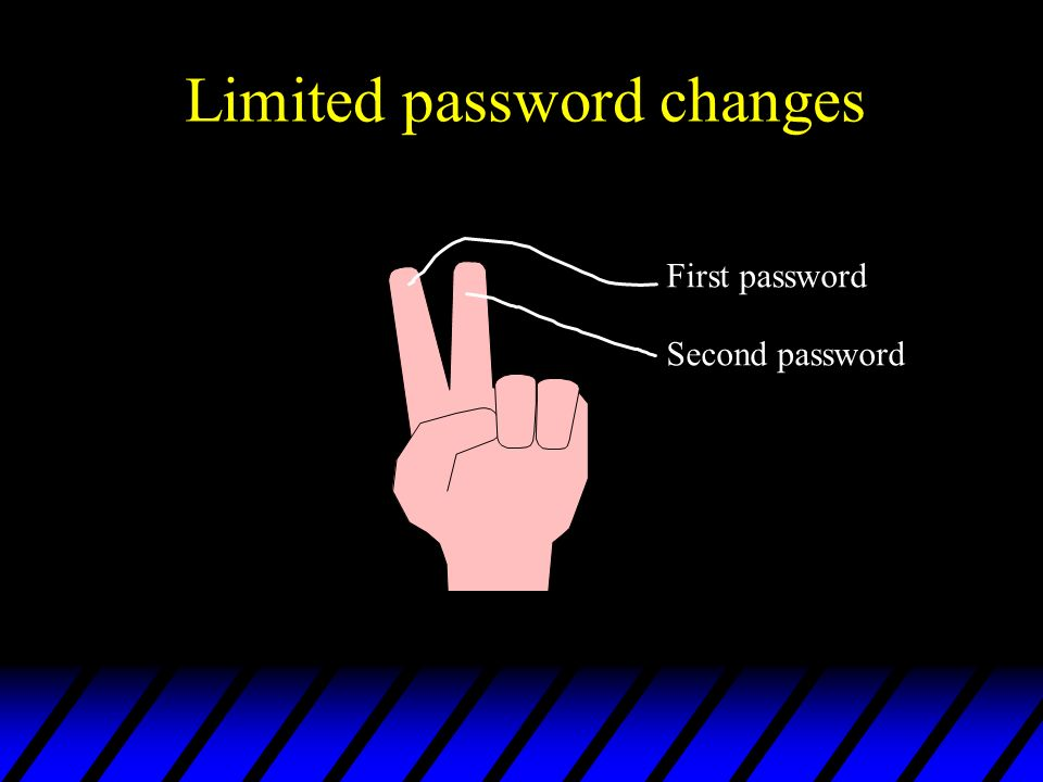 Limited password changes First password Second password