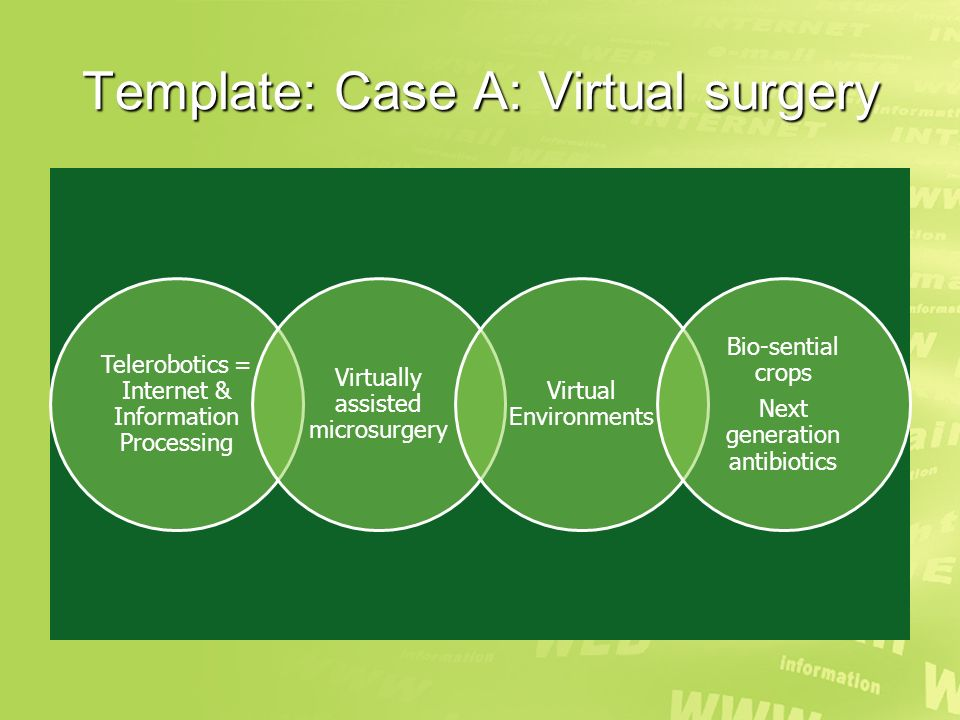 Template: Case A: Virtual surgery Telerobotics = Internet & Information Processing Virtually assisted microsurgery Virtual Environments Bio-sential crops Next generation antibiotics