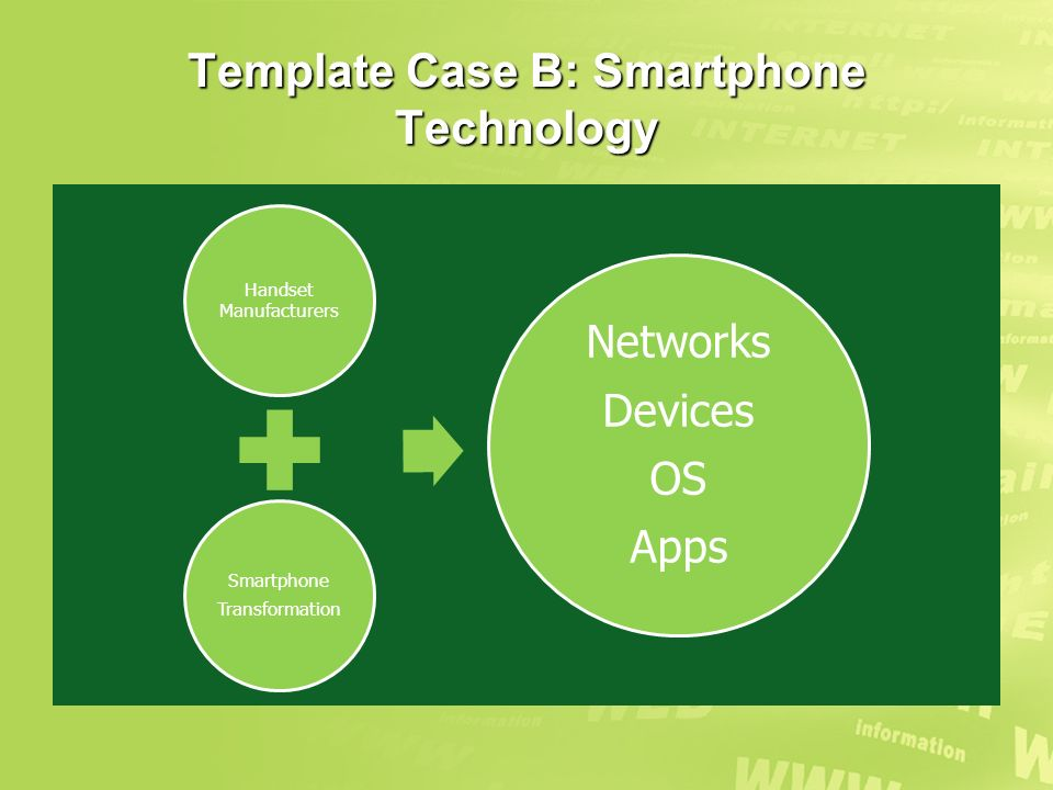 Template Case B: Smartphone Technology Handset Manufacturers Smartphone Transformation Networks Devices OS Apps