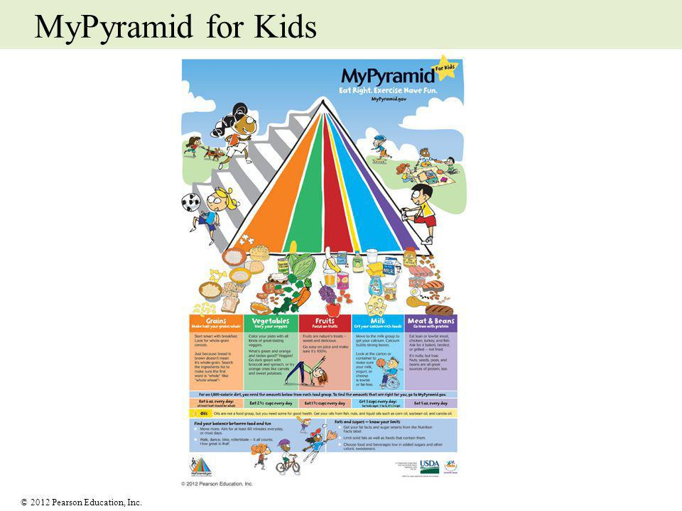 © 2012 Pearson Education, Inc. MyPyramid for Kids