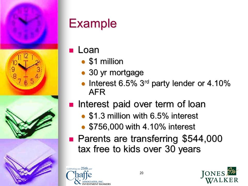 20 Example Loan Loan $1 million $1 million 30 yr mortgage 30 yr mortgage Interest 6.5% 3 rd party lender or 4.10% AFR Interest 6.5% 3 rd party lender or 4.10% AFR Interest paid over term of loan Interest paid over term of loan $1.3 million with 6.5% interest $1.3 million with 6.5% interest $756,000 with 4.10% interest $756,000 with 4.10% interest Parents are transferring $544,000 tax free to kids over 30 years Parents are transferring $544,000 tax free to kids over 30 years