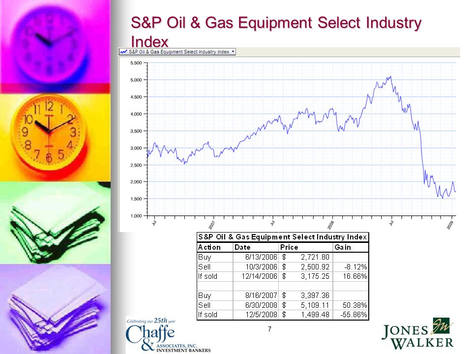 7 S&P Oil & Gas Equipment Select Industry Index