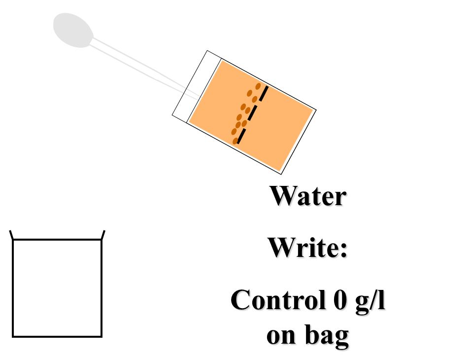 WaterWrite: Control 0 g/l on bag