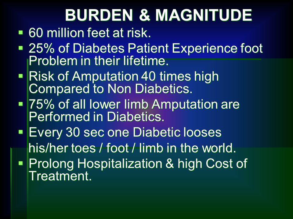 BURDEN & MAGNITUDE BURDEN & MAGNITUDE 60 million feet at risk. 60 million feet at risk. 25% of Diabetes Patient Experience foot Problem in their lifet