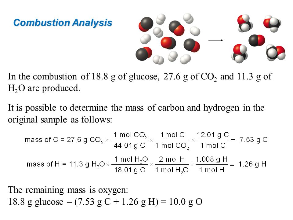 Combustion Analysis In the combustion of 18.8 g of glucose, 27.6 g of CO 2 and 11.3 g of H 2 O are produced. It is possible to determine the mass of c