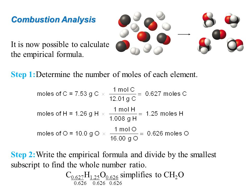 Combustion Analysis It is now possible to calculate the empirical formula. Step 1:Determine the number of moles of each element. Step 2:Write the empi