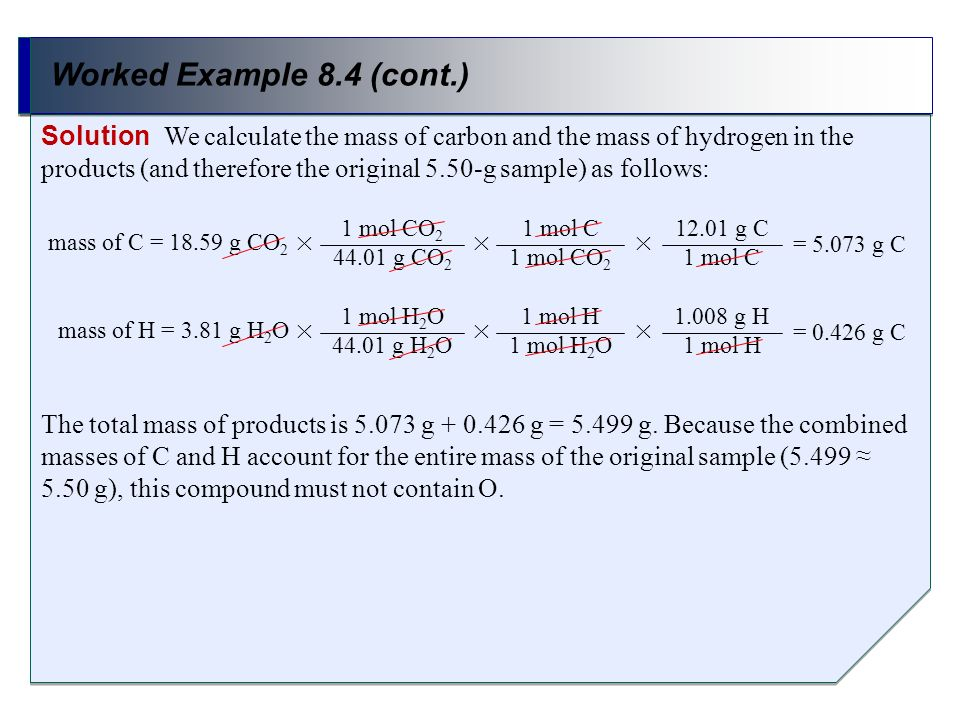 Worked Example 8.4 (cont.) Solution We calculate the mass of carbon and the mass of hydrogen in the products (and therefore the original 5.50-g sample