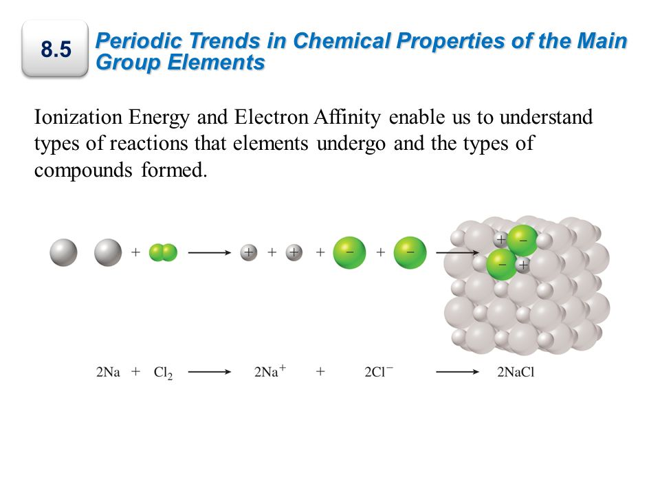 Periodic Trends in Chemical Properties of the Main Group Elements Ionization Energy and Electron Affinity enable us to understand types of reactions t