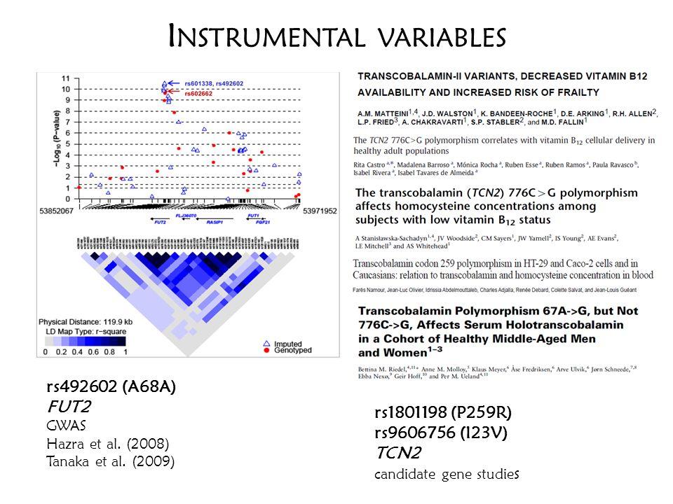 I NSTRUMENTAL VARIABLES rs492602 (A68A) FUT2 GWAS Hazra et al. (2008) Tanaka et al. (2009) rs1801198 (P259R) rs9606756 (I23V) TCN2 candidate gene stud