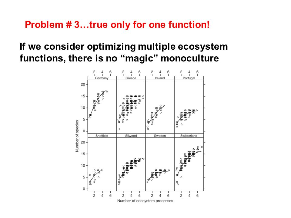 Problem # 3…true only for one function! If we consider optimizing multiple ecosystem functions, there is no magic monoculture