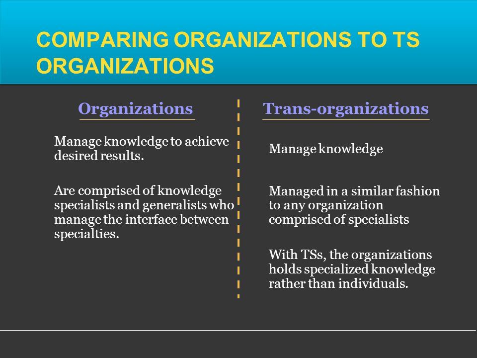COMPARING ORGANIZATIONS TO TS ORGANIZATIONS Organizations Manage knowledge to achieve desired results.