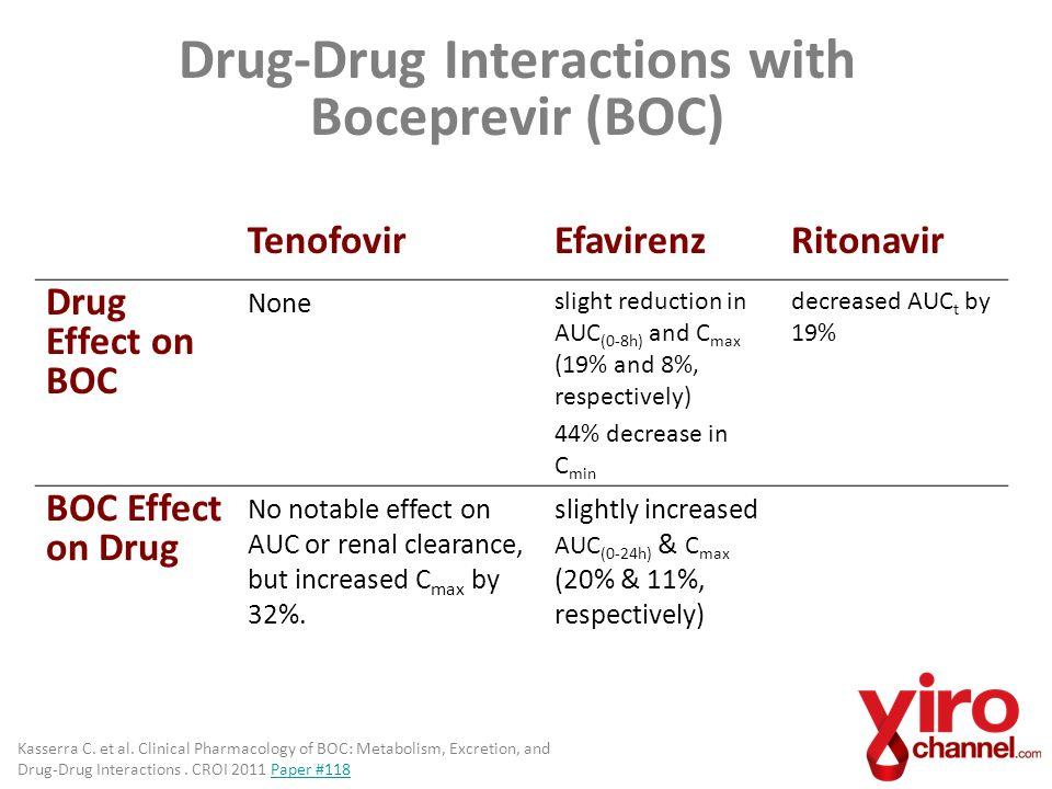 Drug-Drug Interactions with Boceprevir (BOC) Kasserra C. et al. Clinical Pharmacology of BOC: Metabolism, Excretion, and Drug-Drug Interactions. CROI