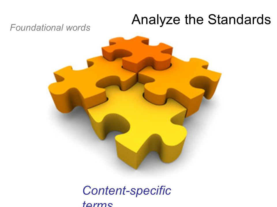 Foundational words Analyze the Standards Content-specific terms
