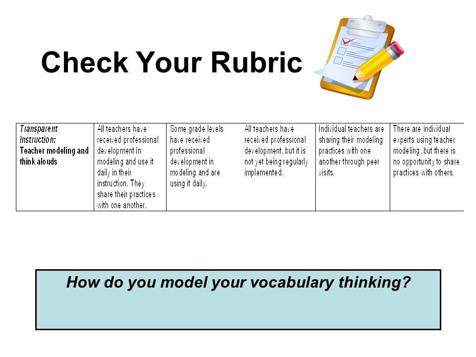 Check Your Rubric How do you model your vocabulary thinking?