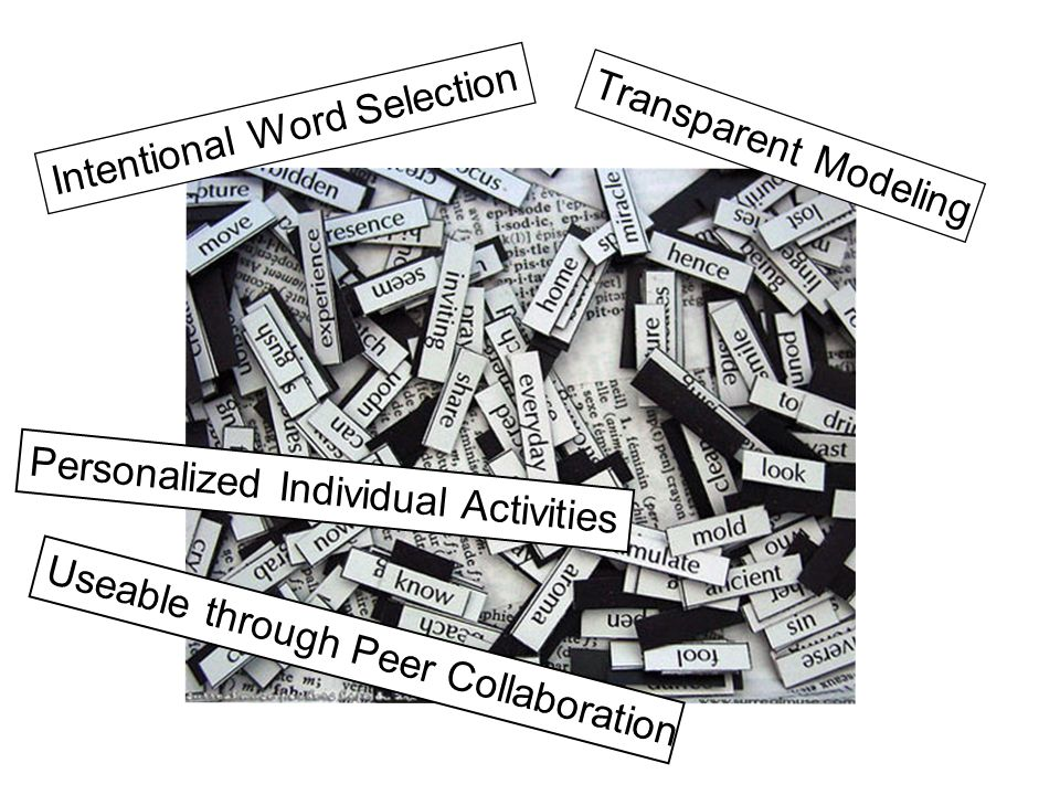 Intentional Word Selection Transparent Modeling Personalized Individual Activities Useable through Peer Collaboration
