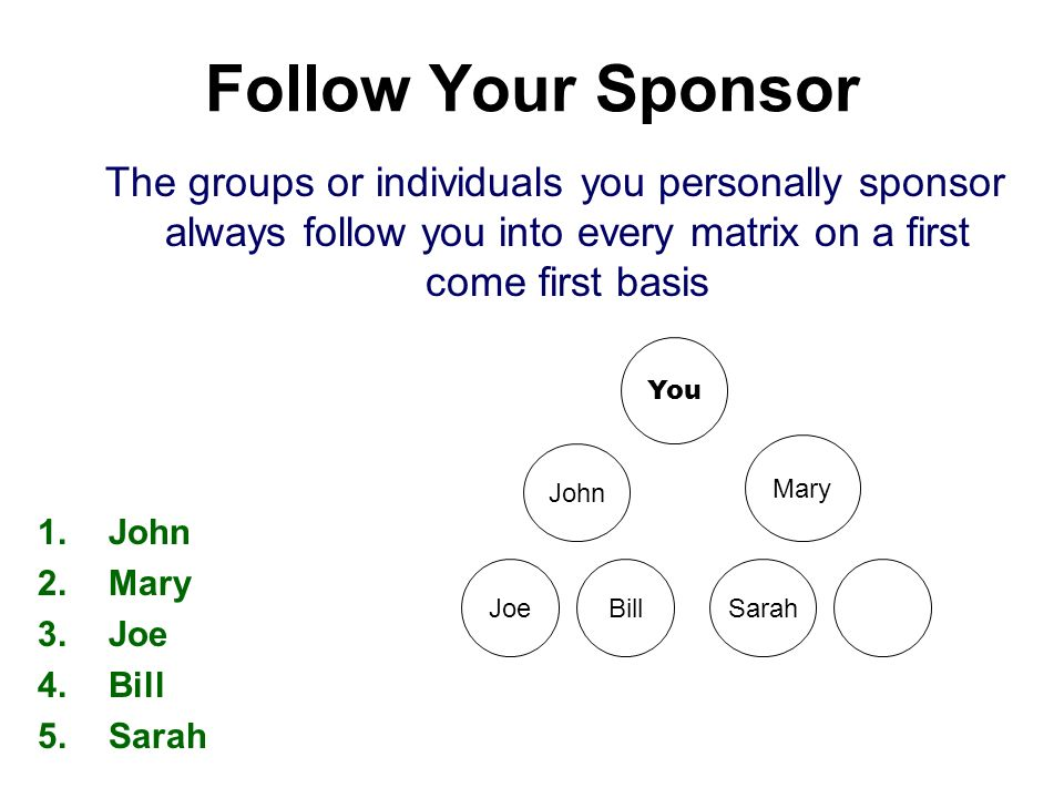 Follow Your Sponsor The groups or individuals you personally sponsor always follow you into every matrix on a first come first basis 1.John 2.Mary 3.J