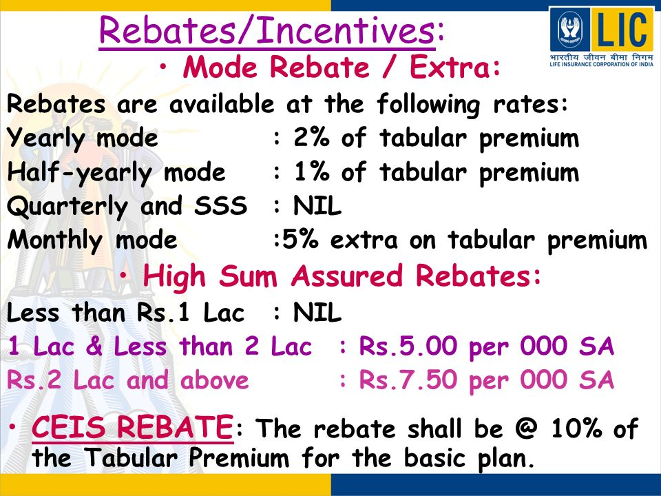 Rebates/Incentives: Mode Rebate / Extra: Rebates are available at the following rates: Yearly mode: 2% of tabular premium Half-yearly mode : 1% of tab