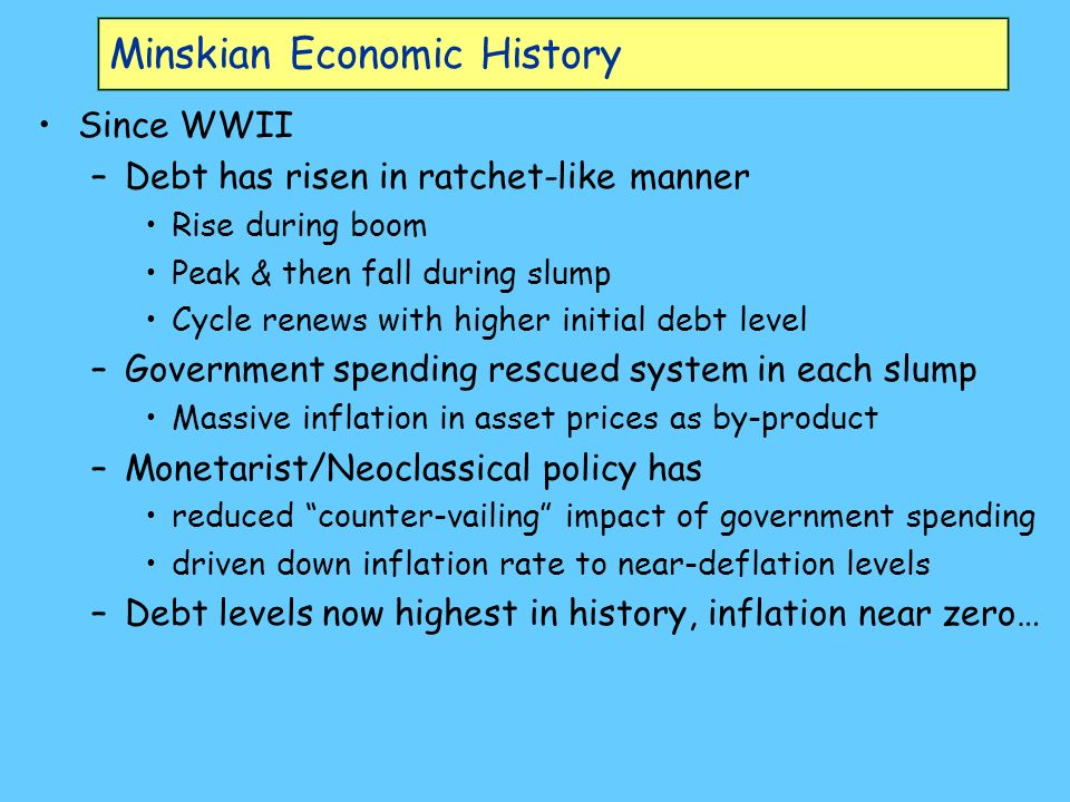 Minskian Economic History Since WWII –Debt has risen in ratchet-like manner Rise during boom Peak & then fall during slump Cycle renews with higher initial debt level –Government spending rescued system in each slump Massive inflation in asset prices as by-product –Monetarist/Neoclassical policy has reduced counter-vailing impact of government spending driven down inflation rate to near-deflation levels –Debt levels now highest in history, inflation near zero…