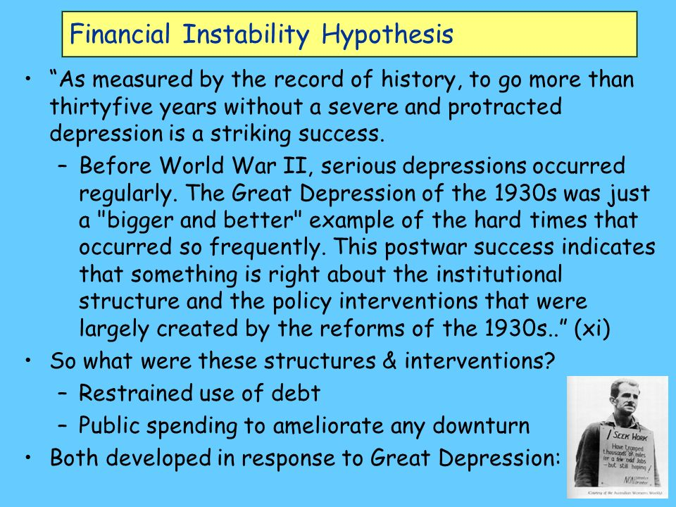 Financial Instability Hypothesis Procyclical prices Frequent wage falls Financial crises roughly every 20 years Minskys view of unbridled capitalism supported by record of 19 th century trade cycle: