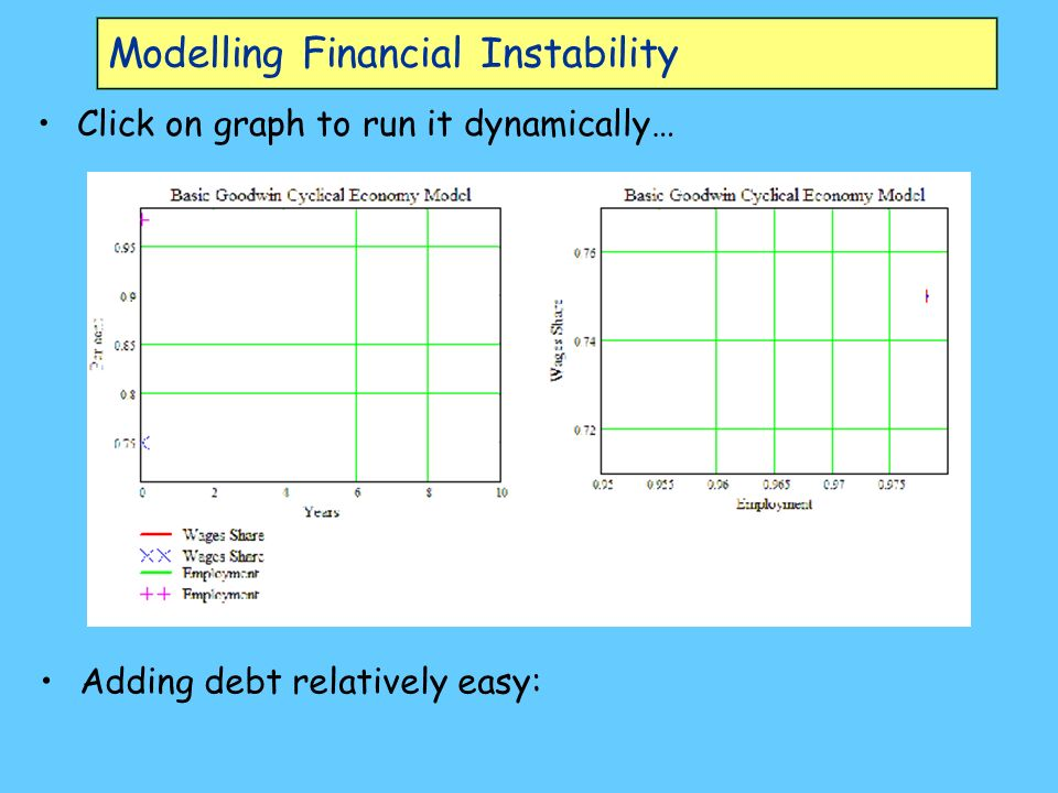 Modelling Financial Instability Click on graph to run it dynamically… Adding debt relatively easy: