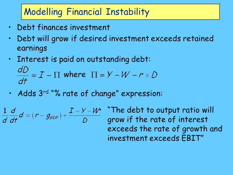 Modelling Financial Instability Debt finances investment Debt will grow if desired investment exceeds retained earnings Interest is paid on outstanding debt: where Adds 3 rd % rate of change expression: The debt to output ratio will grow if the rate of interest exceeds the rate of growth and investment exceeds EBIT