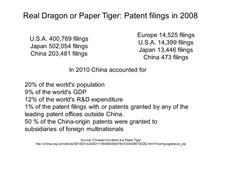 Europe 14,525 filings U.S.A. 14,399 filings Japan 13,446 filings China 473 filings U.S.A. 400,769 filings Japan 502,054 filings China 203,481 filings