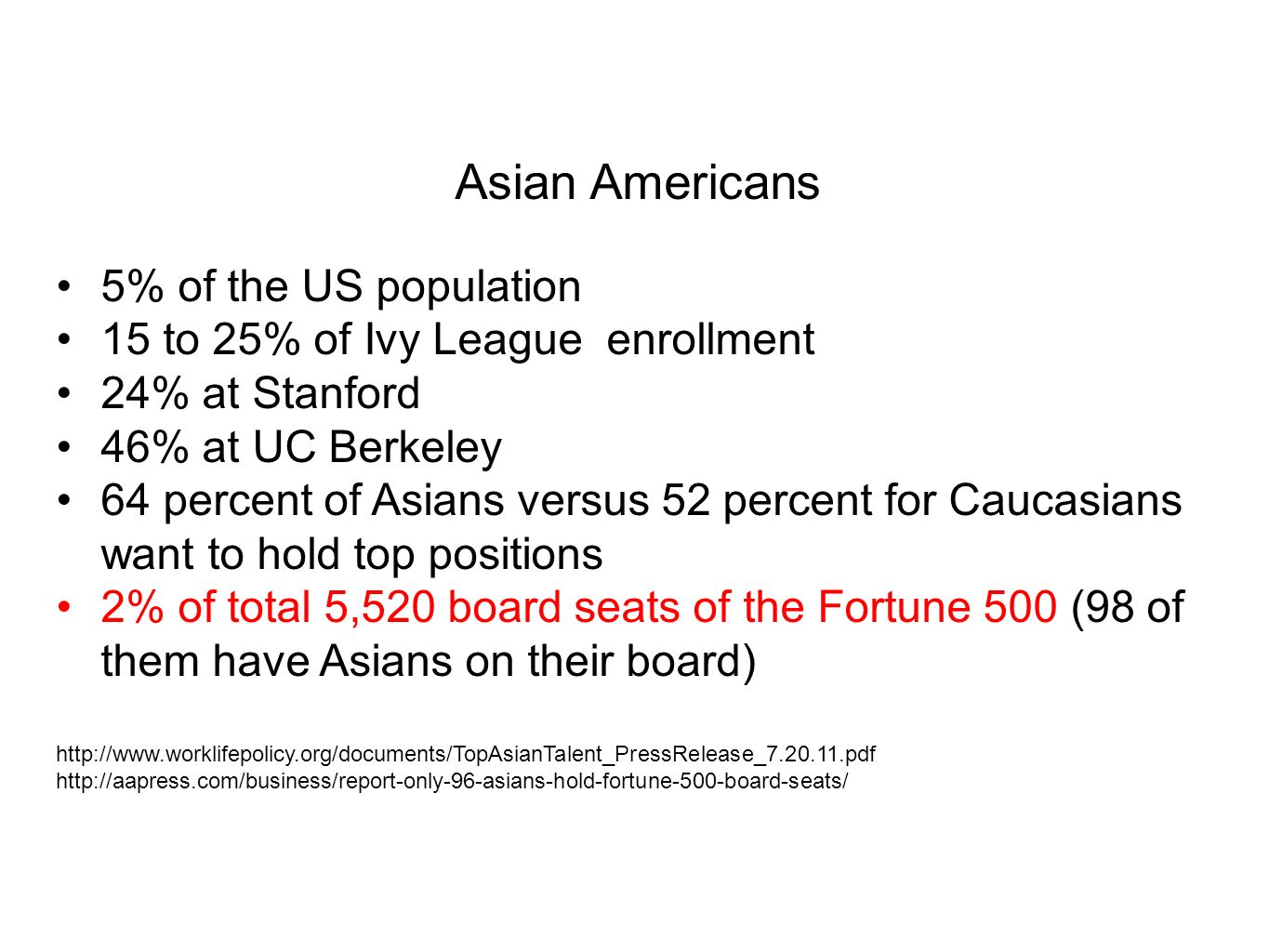 Asian Americans 5% of the US population 15 to 25% of Ivy League enrollment 24% at Stanford 46% at UC Berkeley 64 percent of Asians versus 52 percent f