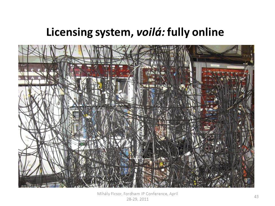 Mihály Ficsor, Fordham IP Conference, April 28-29, 2011 43 Licensing system, voilá: fully online