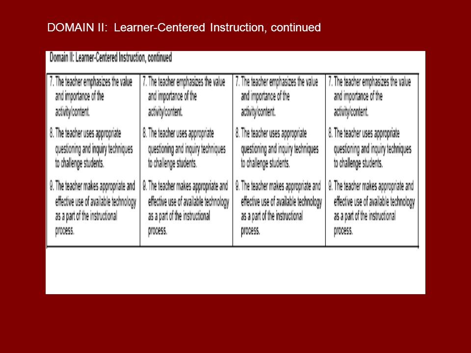 DOMAIN II: Learner-Centered Instruction, continued