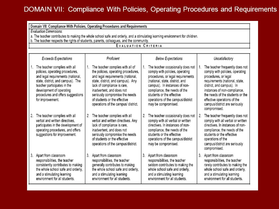 DOMAIN VII: Compliance With Policies, Operating Procedures and Requirements