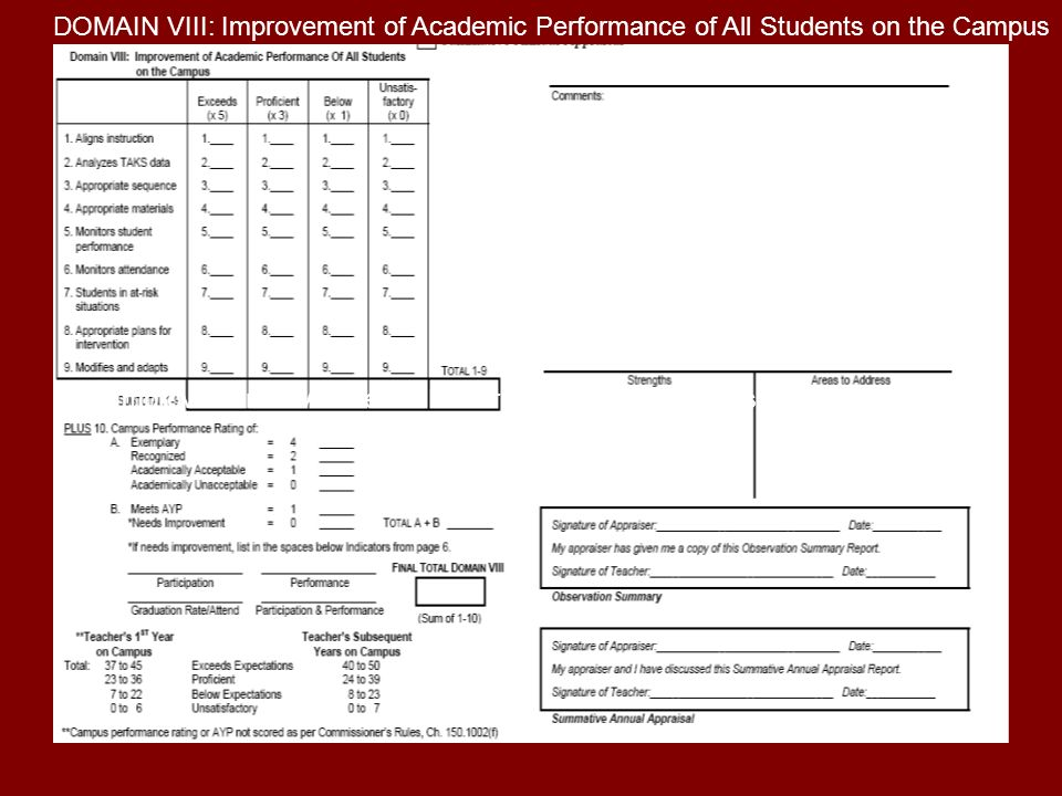 Improvement of Academic Performance of All Students on the Campus DOMAIN VIII: Improvement of Academic Performance of All Students on the Campus