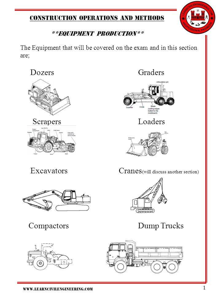 www.learncivilengineering.com 1 Construction operations And methods **Equipment production** The Equipment that will be covered on the exam and in thi
