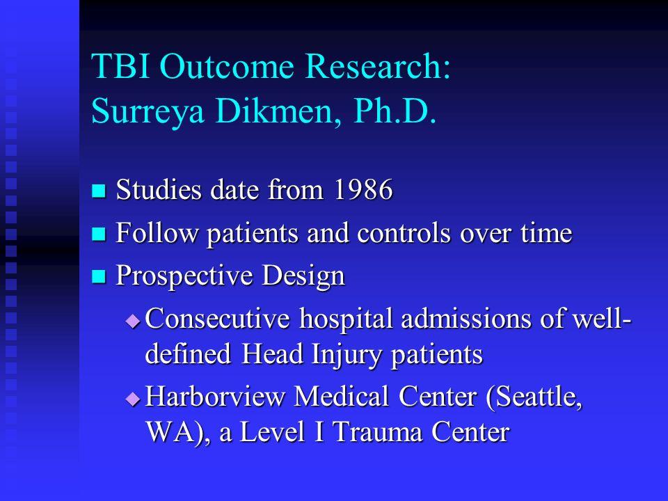 TBI Outcome Research: Surreya Dikmen, Ph.D. Studies date from 1986 Studies date from 1986 Follow patients and controls over time Follow patients and c