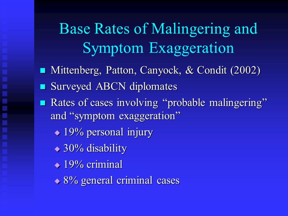 Base Rates of Malingering and Symptom Exaggeration Mittenberg, Patton, Canyock, & Condit (2002) Mittenberg, Patton, Canyock, & Condit (2002) Surveyed