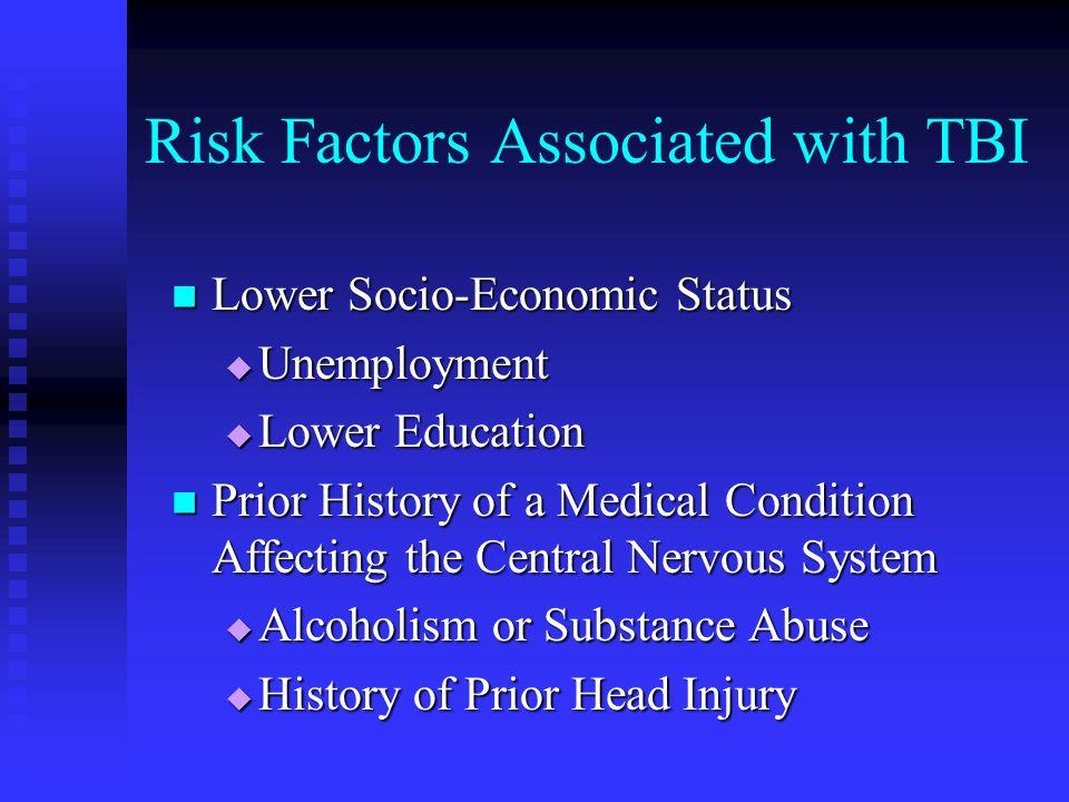 Risk Factors Associated with TBI Lower Socio-Economic Status Lower Socio-Economic Status Unemployment Unemployment Lower Education Lower Education Pri