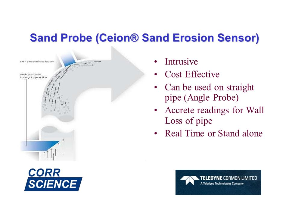Sand Probe (Ceion® Sand Erosion Sensor) Intrusive Cost Effective Can be used on straight pipe (Angle Probe) Accrete readings for Wall Loss of pipe Rea