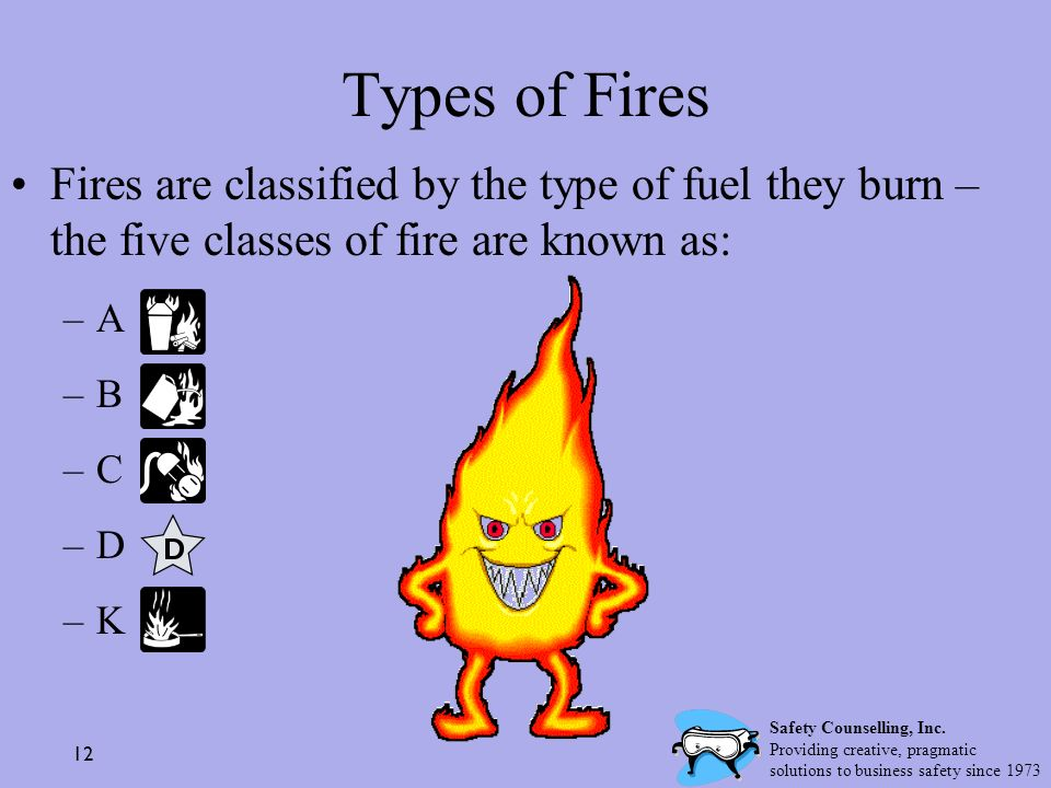 12 Types of Fires Fires are classified by the type of fuel they burn – the five classes of fire are known as: –A–A –B–B –C–C –D–D –K–K Safety Counsell