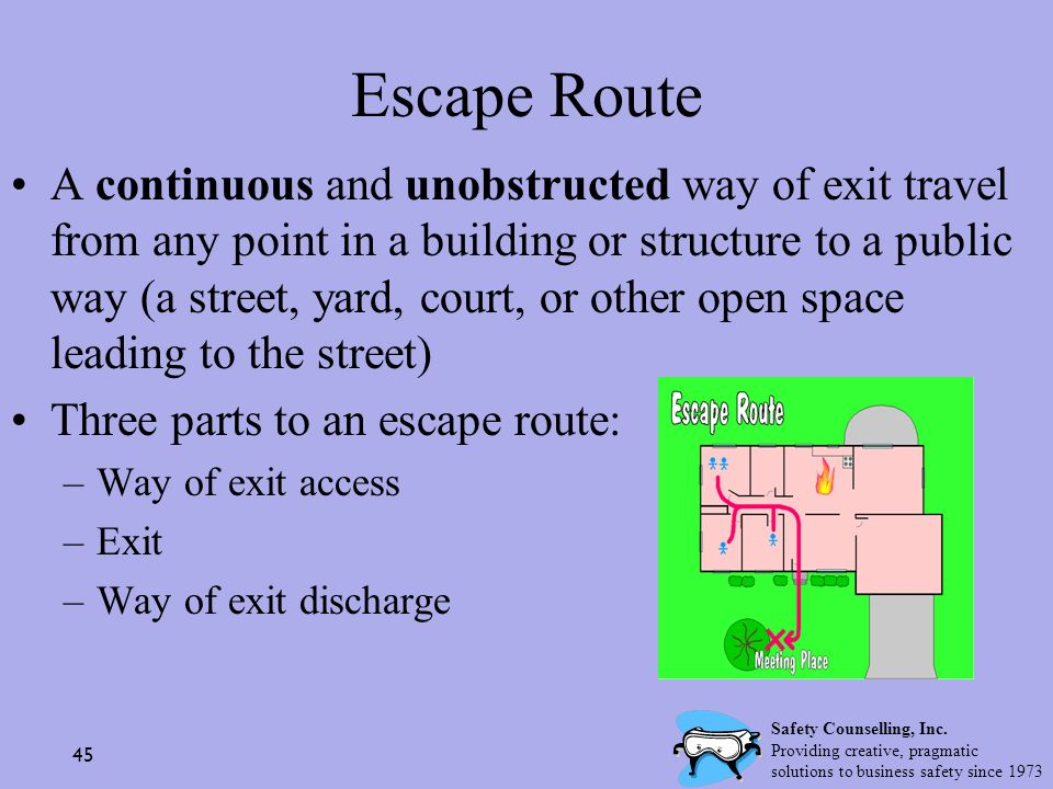 45 Escape Route A continuous and unobstructed way of exit travel from any point in a building or structure to a public way (a street, yard, court, or