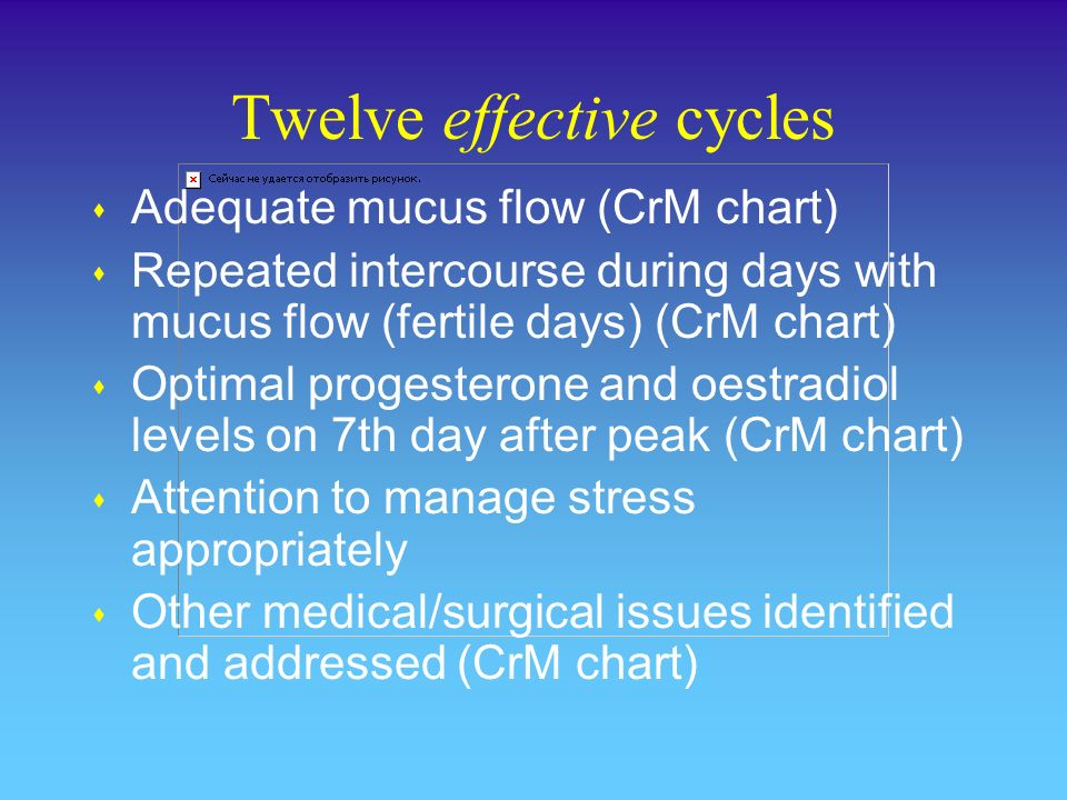 Twelve effective cycles s Adequate mucus flow (CrM chart) s Repeated intercourse during days with mucus flow (fertile days) (CrM chart) s Optimal progesterone and oestradiol levels on 7th day after peak (CrM chart) s Attention to manage stress appropriately s Other medical/surgical issues identified and addressed (CrM chart)