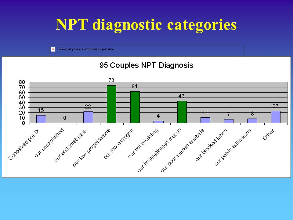 NPT diagnostic categories