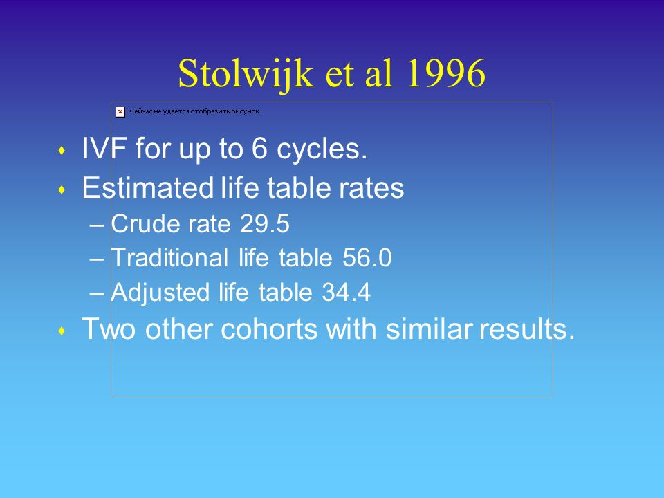 Stolwijk et al 1996 s IVF for up to 6 cycles.