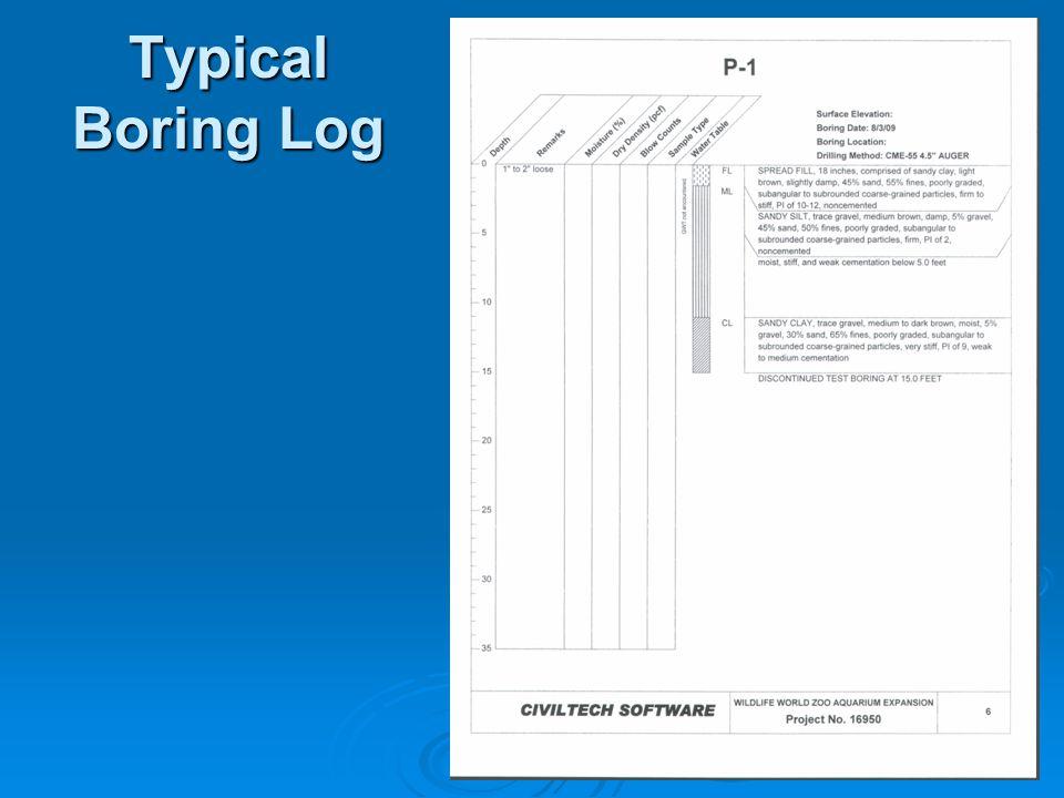 Typical Boring Log